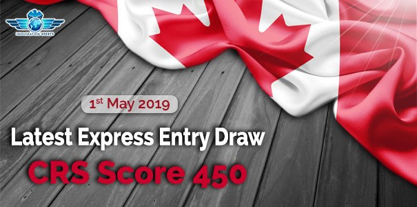 With the Latest Express Entry Draw, Minimum Score Requirement Drops